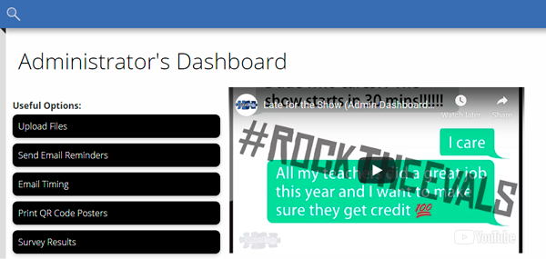 Administrator's Dashboard View