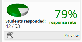 Response rates shown in real time for each course in the reports